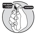Как пользоваться спрей никоретте